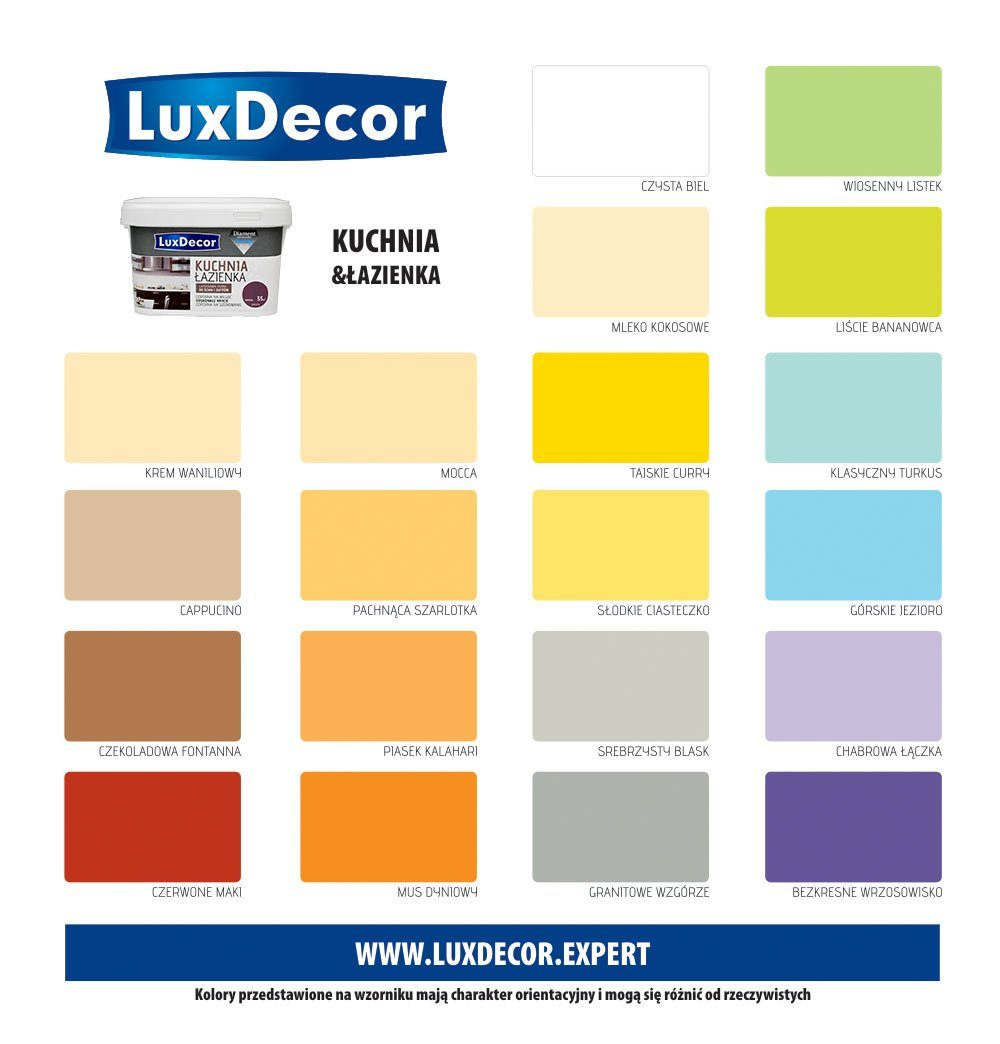Farba Kuchnia łazienka Luxdecor Produkty Do Ochrony